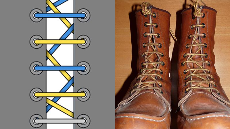 Cách buộc dây giày boot đẹp, đơn giản, nâng tầm phong cách   Ảnh 4